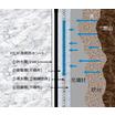 FILM工法用高排水シート 製品画像