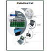 円筒形 電子機器向け 大容量20A『力神リチウムイオン電池』 製品画像