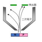 FIB-SEMによる半導体の拡散層観察 製品画像