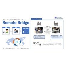 リモートブリッジ 製品画像