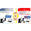 【成功事例】スマートモータで非破壊検査装置のノイズ減少に成功 製品画像