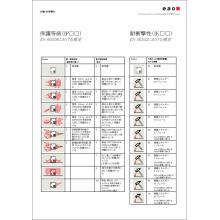【保護等級と耐衝撃性で選ぶ!】EAO スイッチの選定ガイド 製品画像