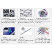短時間で簡単・完結!WEB製品説明会_OSGシステムプロダクツ 製品画像
