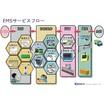 産業用電子機器受託の設計生産(EMS) のワンストップサービス 製品画像