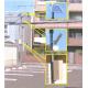 ソーラーライティングシステム PLシリーズ ユニットタイプ 製品画像