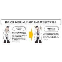 特殊光学系を用いた外観不良・内部欠陥の可視化 製品画像