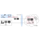 【導入事例】AIを活用した水質検査業務の自動化 製品画像