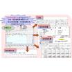 【建設業向け】作業日報管理システム『Neo日報』 製品画像
