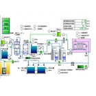 【スマホで管理】水処理設備の24時間遠隔監視システムで省力化 製品画像