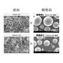 焼結体用材料 球形SiC粒子 製品画像