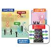 旋回流誘引型成層空調システム『SWIT(スウィット)』 製品画像