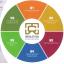 ホールテックシステム総合カタログ 製品画像