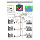Zephyr(ゼファ)生産管理システム 製品画像