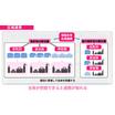 防災備蓄品管理クラウドシステム『Kuranosuke』 製品画像