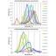 油分中の水分検知に関する論文 / 中赤外発光ダイオード 製品画像