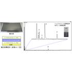【資料】ヘッドスペースGC-MS分析法によるアウトガス分析 製品画像