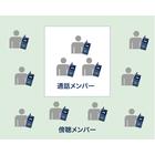 同時通話トランシーバー活用例:通話メンバーは数人で傍聴者は多数 製品画像