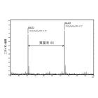 有機物のTOF-SIMS分析 製品画像