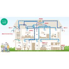 全館空調換気システム『エココチ』 製品画像