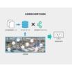 データ分析サービス:ソニーが保有しているデータ分析技術を活用 製品画像