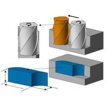 【ノウハウ・知識紹介】エンドミル切削の最適な加工条件を導き出す2 製品画像