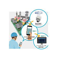 バッテリ内蔵&ワイヤレスの簡易センサ『TR-COM』 製品画像