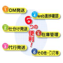 発送管理サービス 製品画像