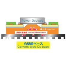 高放熱メタル複合配線板『CMK-COMP MB(金属ベース)』 製品画像