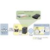 制御システムセキュリティ対策機器『セキュアゲートウェイ』 製品画像