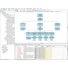 故障ツリー分析ツール「FaultTree+」 製品画像