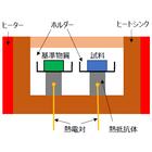DSC(示差走査熱量分析) 製品画像
