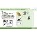IOT、ロボにWebRTCのSaverVideoConnect2 製品画像
