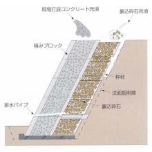 【コスト縮減工法】 ランドセル工法 製品画像