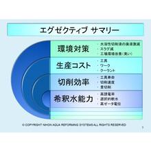 リフォーム水KN1 製品画像