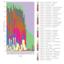 菌叢解析受託「アンプリコンシーケンスデータ解析(QIIME2)」 製品画像