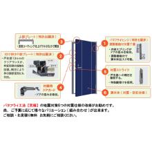 工法『バタフライ工法』 製品画像