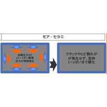 Fe3プラスイオン液 無機改質剤『モア・セラミ』 製品画像