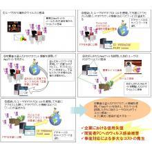 ソリューション Gumblar対策トータルソリューション 製品画像