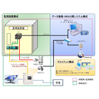 【開発事例】太陽光発電監視システム 製品画像