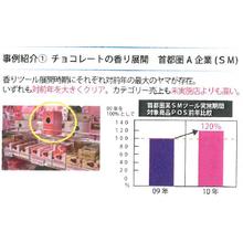 【導入事例】「香り販促」の代表的導入事例とその驚くべき販促効果 製品画像