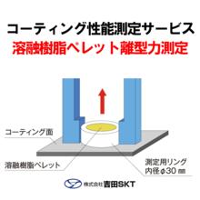 コーティング性能を可視化!「溶融樹脂ペレット離型力測定サービス」 製品画像