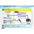 実績収集システム 製品画像