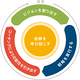 「リーダーのための4つの本質的な役割」 製品画像