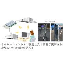 【IoT導入事例】カゴ車の滞留抑制・流出防止、利用回転活性化 製品画像