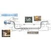 管路埋設位置の測定 高性能機械式ジャイロによる線形計測 製品画像