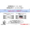 LTEモバイルルータを経由する設備リモート監視システム 製品画像