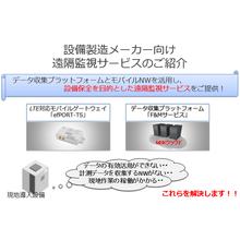 設備遠隔監視システム 製品画像