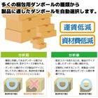 最適箱提案エンジン(ダンボールのサイズ適正化による物流費低減) 製品画像