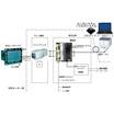 地中レーダーシステム『GES-System』※Q&A進呈中 製品画像