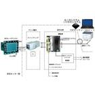推進工法用前方地中レーダシステム『GES-System』 製品画像